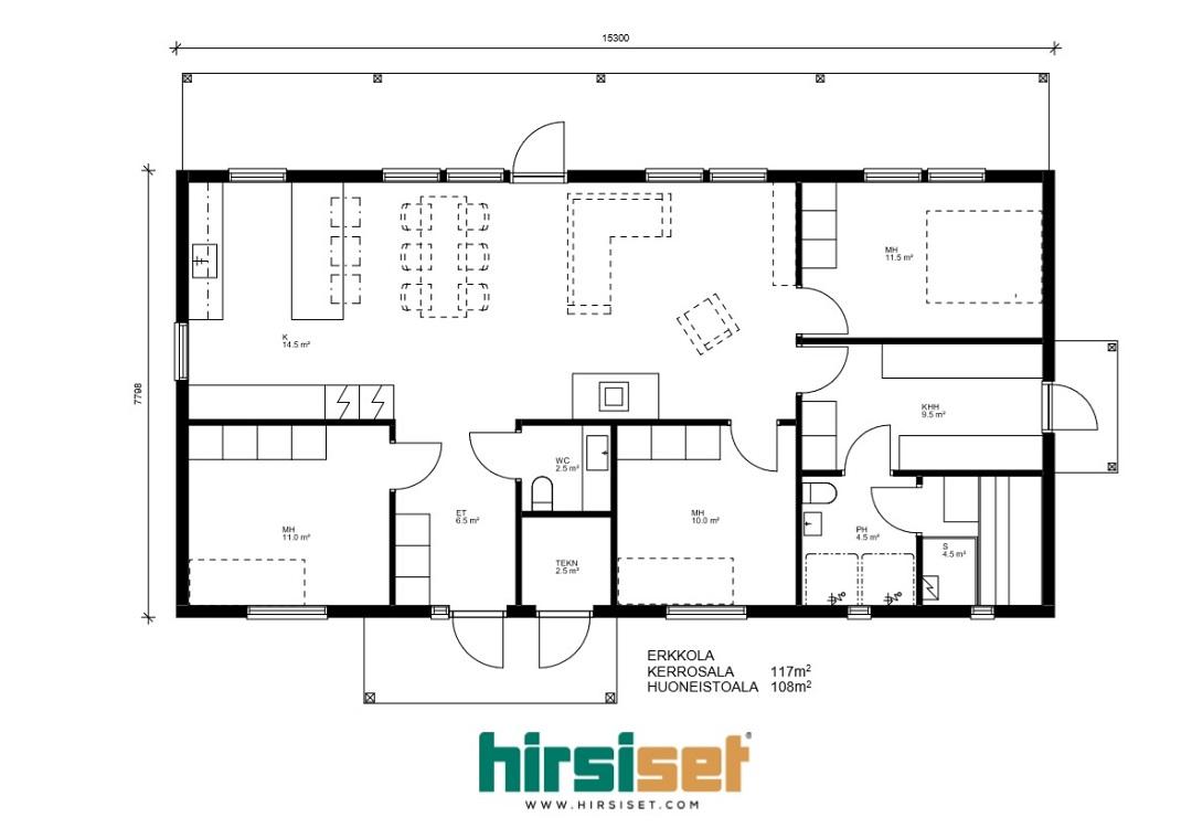 Hirsiset Oulujoki-sarja Erkkola 117/108