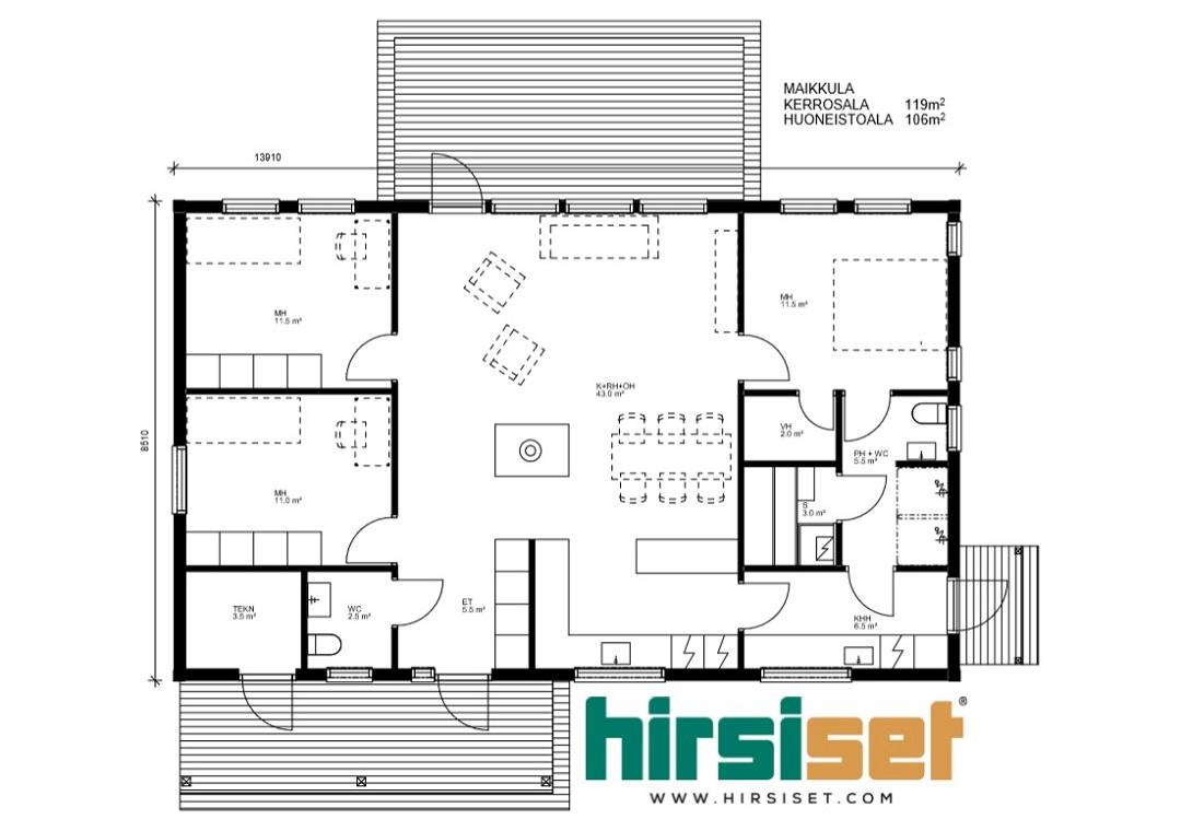 Hirsiset Oulujoki-sarja Maikkula 119/106