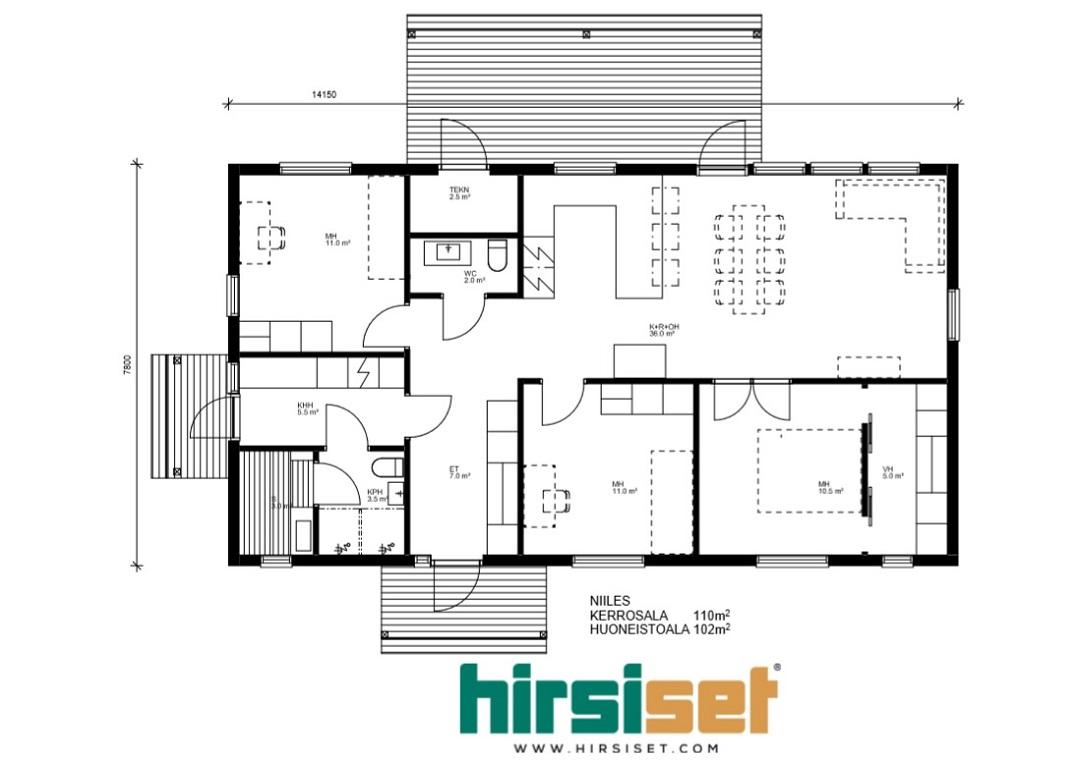 Hirsiset Oulujoki-sarja Niiles 110/102