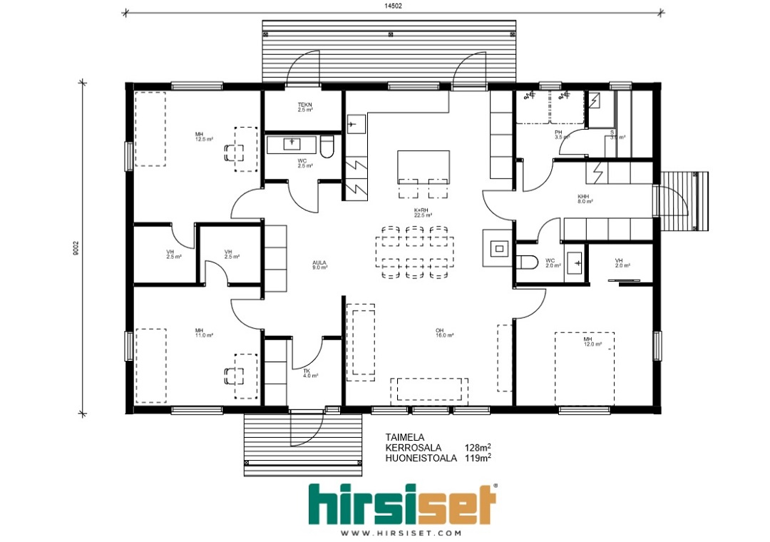 Hirsiset Oulujoki-sarja Taimela 128/119